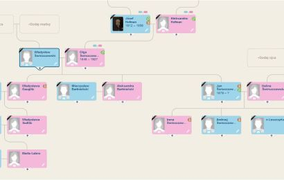 Drzewo genealogiczne w sieci