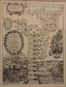 Jak wygląda drzewo genealogiczne Zamek Książąt Piastowskich w Brzegu