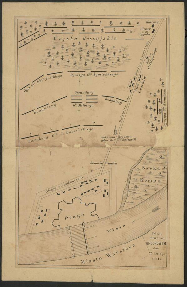 Olszynka Grochowska, bitwa i jej upamiętnienie Plan bitwy pod Grochowem 25 lutego 1831