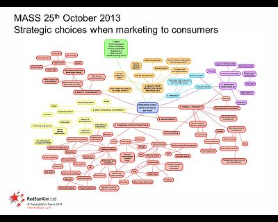 MASS Personal injury marketing strategy October 2013