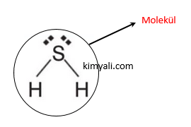 SH2 molekülü polar mı apolar mı?