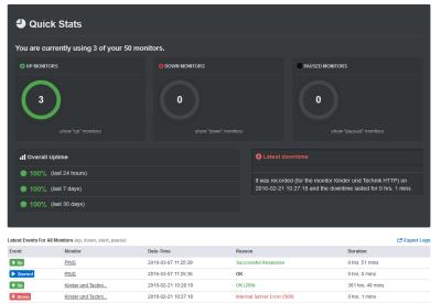 Domain und Server Überwachung mit Uptime Robot