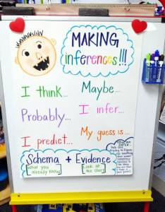 No david activities and quick freebies teach how to infer first grade also kindergartenworks rh