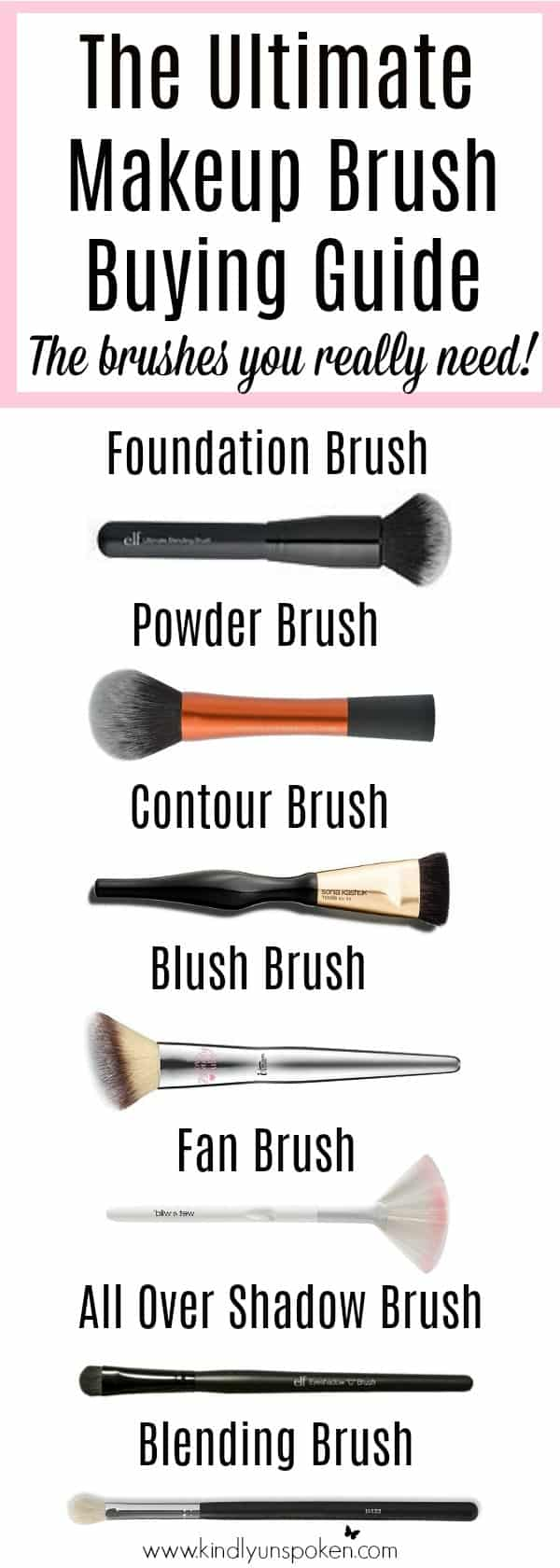 The Ultimate Makeup Brush Buying Guide- The Brushes You Really Need In Your Makeup Collection And How to Use Them!
