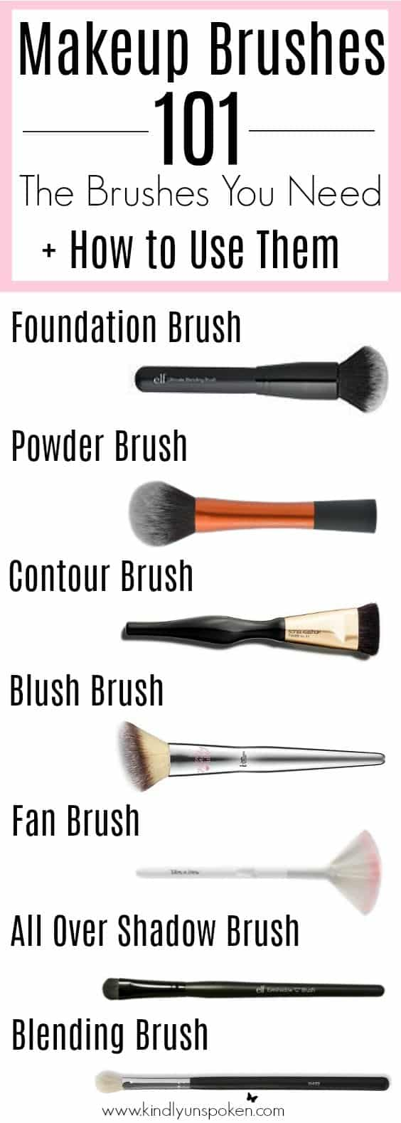 The Ultimate Makeup Brush Buying Guide- We're Covering Makeup 101 in sharing The Best Brushes You Really Need In Your Makeup Collection And How to Use Them!