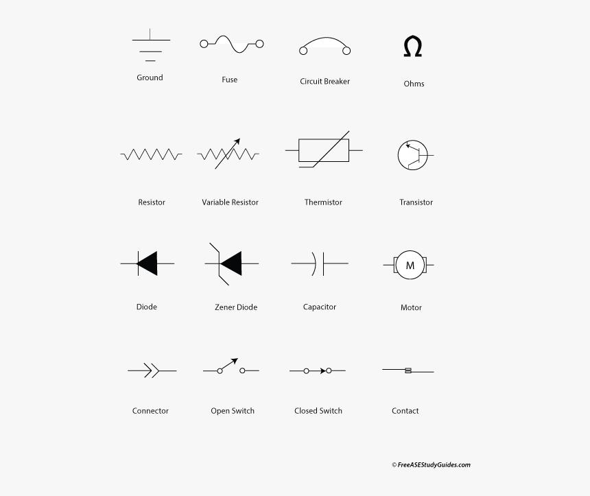 Wiring Diagram Fuse Symbol / Fuse Schematic Symbol Wiring