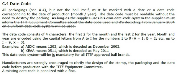 Plastic_Balls_Date_Code