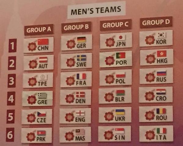 WTTC_2016_Groups