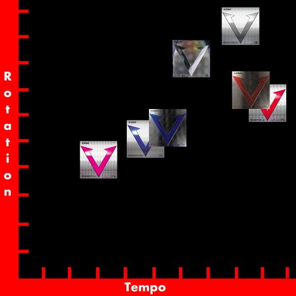 XIOM_Vega-Tempo-Spin