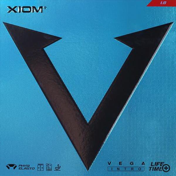 XIOM_Vega_Intro