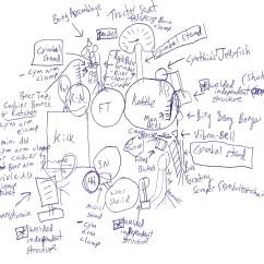 Yamaha G8 Gas Golf Cart Wiring Diagram 3 4 Hp Craftsman Garage Door Opener Structure Of Human Brain Schematic Vector By Apokusay – Image Readingrat.net