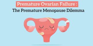The Premature Menopause Dilemma cover