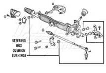 Mugen Short Shifters, Linkage & Bushings for Honda and