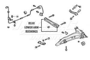 Honda Ridgeline Timing Belt Service Honda Ridgeline Engine