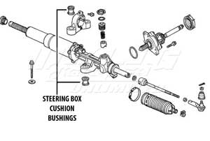 Mugen Shifter & Steering Hard Bushings  Steering Gear Box