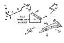 1996-2000 Honda Civic Bushings & End Links for Honda and