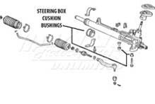 Mugen Short Shifters, Linkage & Bushings for Honda and