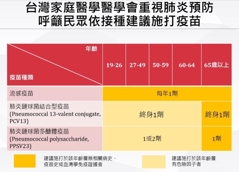流感,肺炎雙高峰將至 面對流感疫苗遲到,最佳因應方案是? | KingNet 國家網路醫藥 | Second Opinion