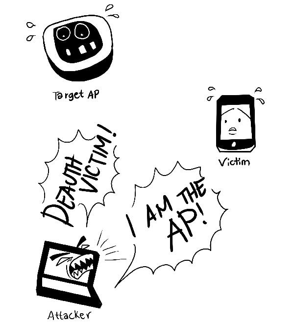 kali-wifiphishing
