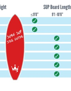 Surf stand up paddle board sup size guide also boarding buying king of watersports rh kingofwatersports