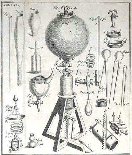 Robert Boyle Inventions