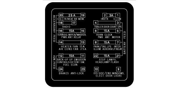 Lighting Wiring Diagram Australia Holden Decal Fuse Cover Lid Hx Hz Wb 1 Of 3 Types
