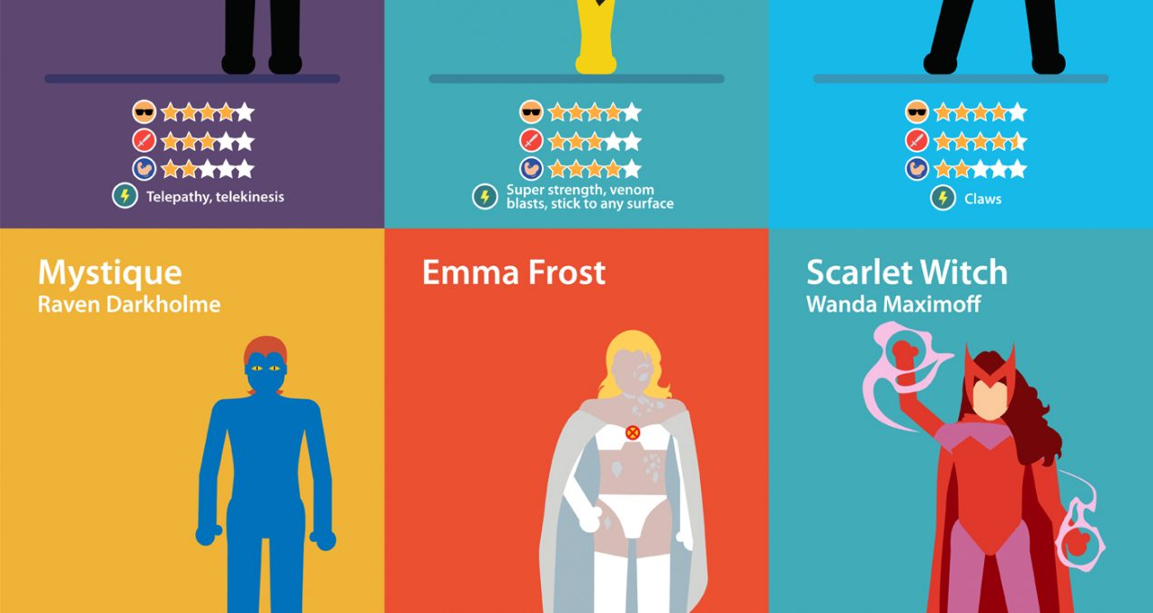 Infographic : Most Badass Female Marvel Characters