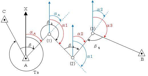 H25年度 測量士補試験 解答(No4-No8)基準點測量