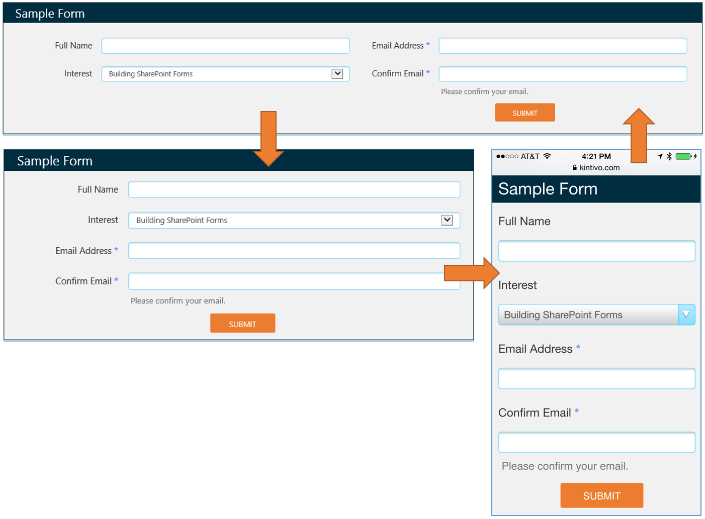 Mobile Friendly SharePoint Forms Diagram