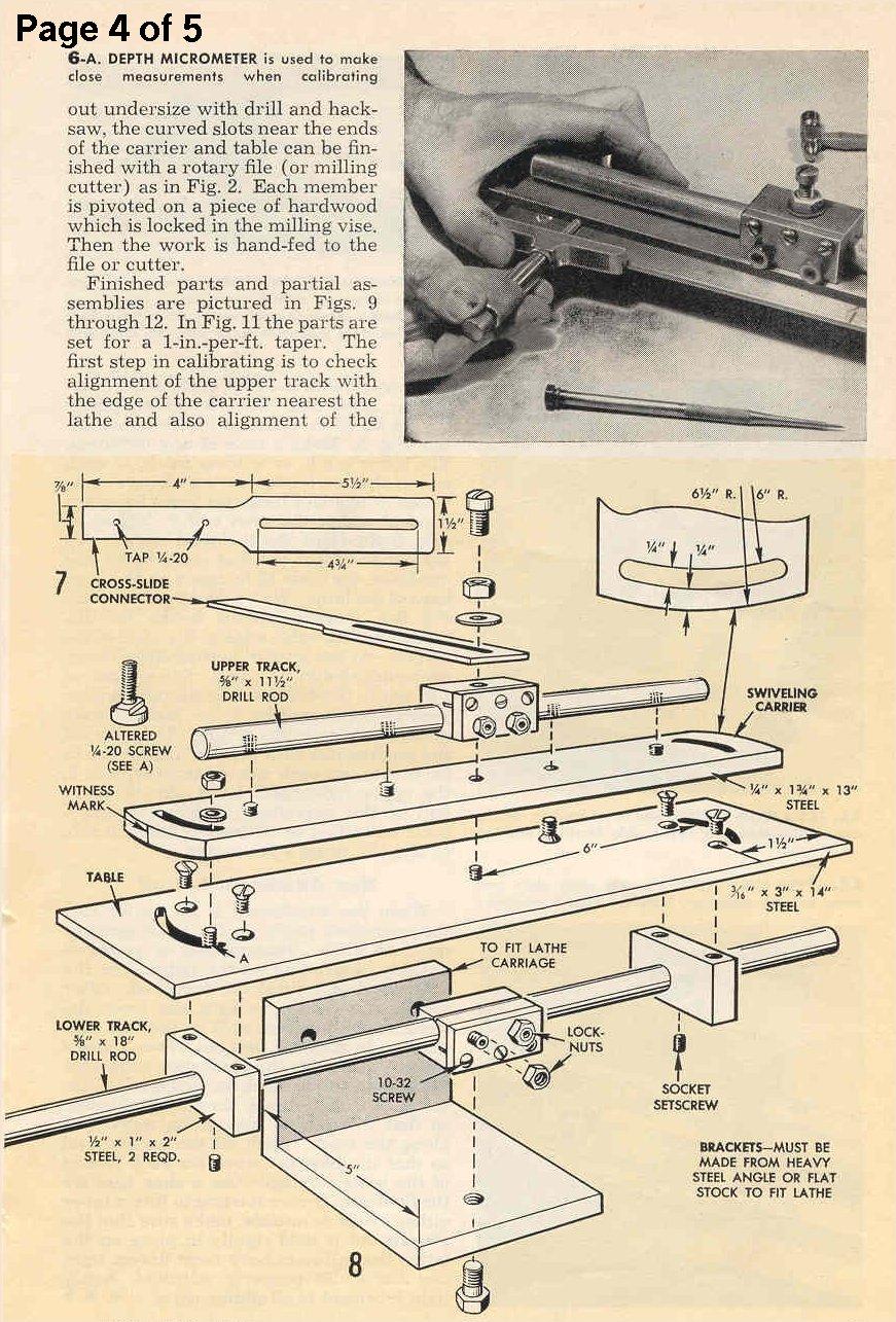 Homemade Lathe Plans Trammel414
