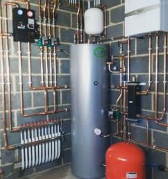 combi boiler underfloor heating system [ 1536 x 1536 Pixel ]