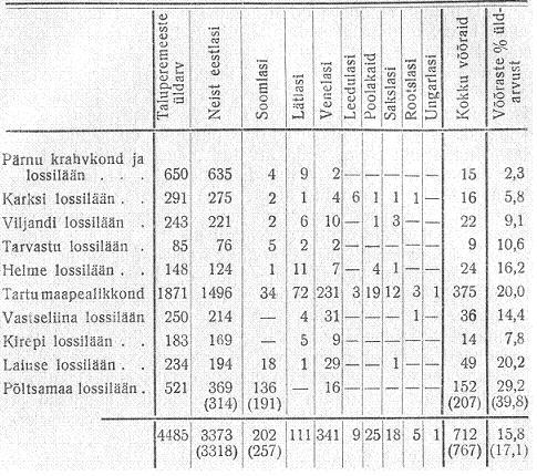 soome-asustusest-eestis-xvii-sajandi-keskel1.JPG