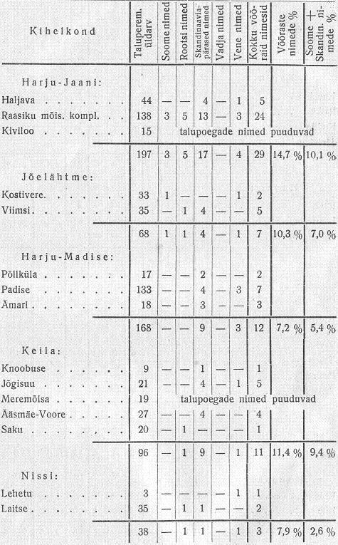 soome-asustusest-eestis-xvii-sajandi-keskel4.JPG