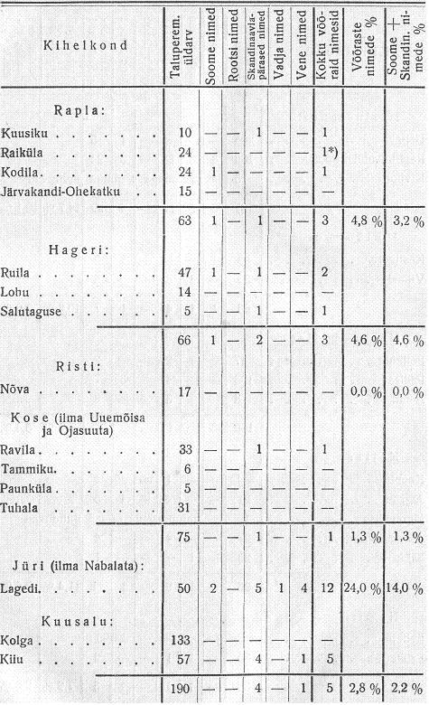 soome-asustusest-eestis-xvii-sajandi-keskel5.JPG