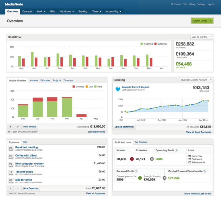 real-time-business-overview-financial-reports-freeagent-1200px.png