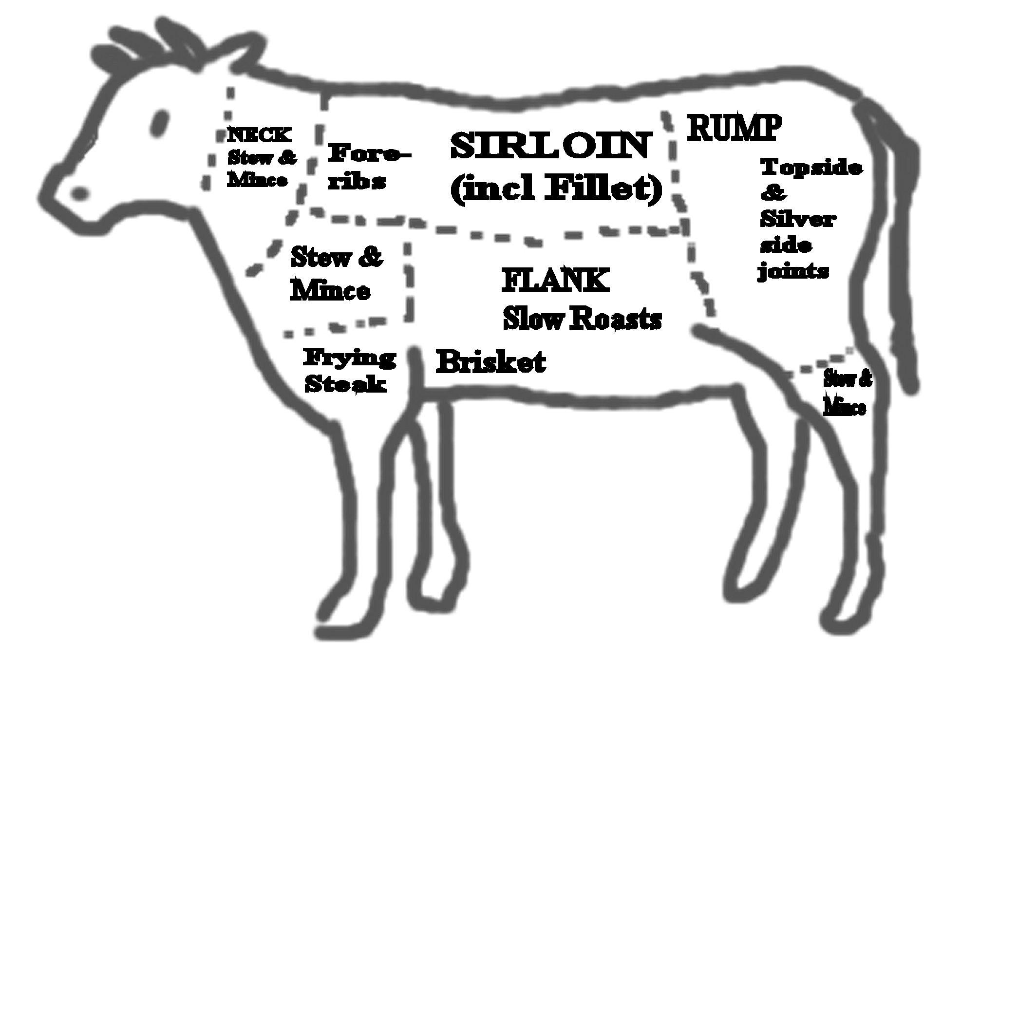 Real Farm Food