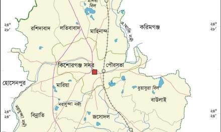 কিশোরগঞ্জ সদর উপজেলা