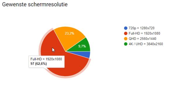 https://i0.wp.com/www.kiswum.com/wp-content/uploads/2018/01/Tussenstand-3.png?resize=585%2C293&ssl=1