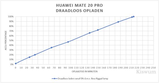 https://i0.wp.com/www.kiswum.com/wp-content/uploads/Huawei_Mate20Pro/Mate20_Qi-Small.png?w=734&ssl=1