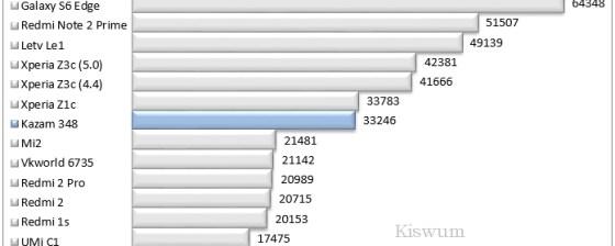 https://i0.wp.com/www.kiswum.com/wp-content/uploads/Kazam_348/Screenshot_2015-11-15_21-10-33.jpg?resize=560%2C224&ssl=1