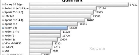 https://i0.wp.com/www.kiswum.com/wp-content/uploads/Kazam_348/Screenshot_2015-11-15_21-11-21.jpg?resize=560%2C224&ssl=1