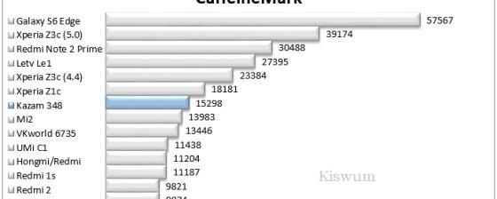 https://i0.wp.com/www.kiswum.com/wp-content/uploads/Kazam_348/Screenshot_2015-11-15_21-11-37.jpg?resize=560%2C224&ssl=1