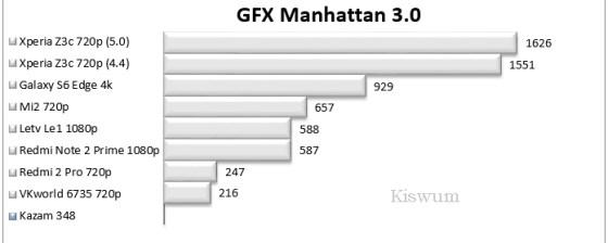 https://i0.wp.com/www.kiswum.com/wp-content/uploads/Kazam_348/Screenshot_2015-11-15_21-11-58.jpg?resize=560%2C224&ssl=1