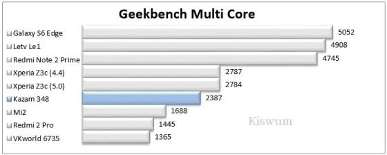 https://i0.wp.com/www.kiswum.com/wp-content/uploads/Kazam_348/Screenshot_2015-11-15_21-12-34.jpg?resize=560%2C224&ssl=1