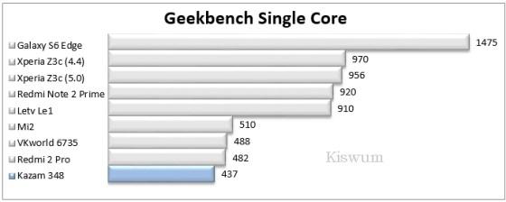 https://i0.wp.com/www.kiswum.com/wp-content/uploads/Kazam_348/Screenshot_2015-11-15_21-12-52.jpg?resize=560%2C224&ssl=1