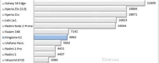 https://i0.wp.com/www.kiswum.com/wp-content/uploads/Kingzone_K2/Screenshot_2016-03-06_22-14-52.jpg?resize=560%2C224&ssl=1