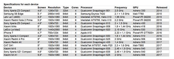 https://i0.wp.com/www.kiswum.com/wp-content/uploads/Xiaomi_A1/Device-Small.png?resize=600%2C204&ssl=1