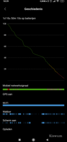 https://i0.wp.com/www.kiswum.com/wp-content/uploads/Xiaomi_Mi9t_pro/Screenshot_045-Small.png?resize=137%2C289&ssl=1