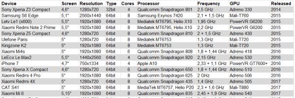 https://i0.wp.com/www.kiswum.com/wp-content/uploads/Xperia_XZ1c/Device.png?resize=600%2C199&ssl=1