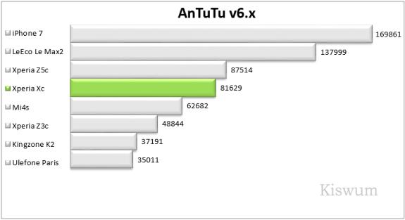 https://i0.wp.com/www.kiswum.com/wp-content/uploads/Xperia_Xc/Screenshot_2017-02-12_15_22_00.png?resize=575%2C313&ssl=1